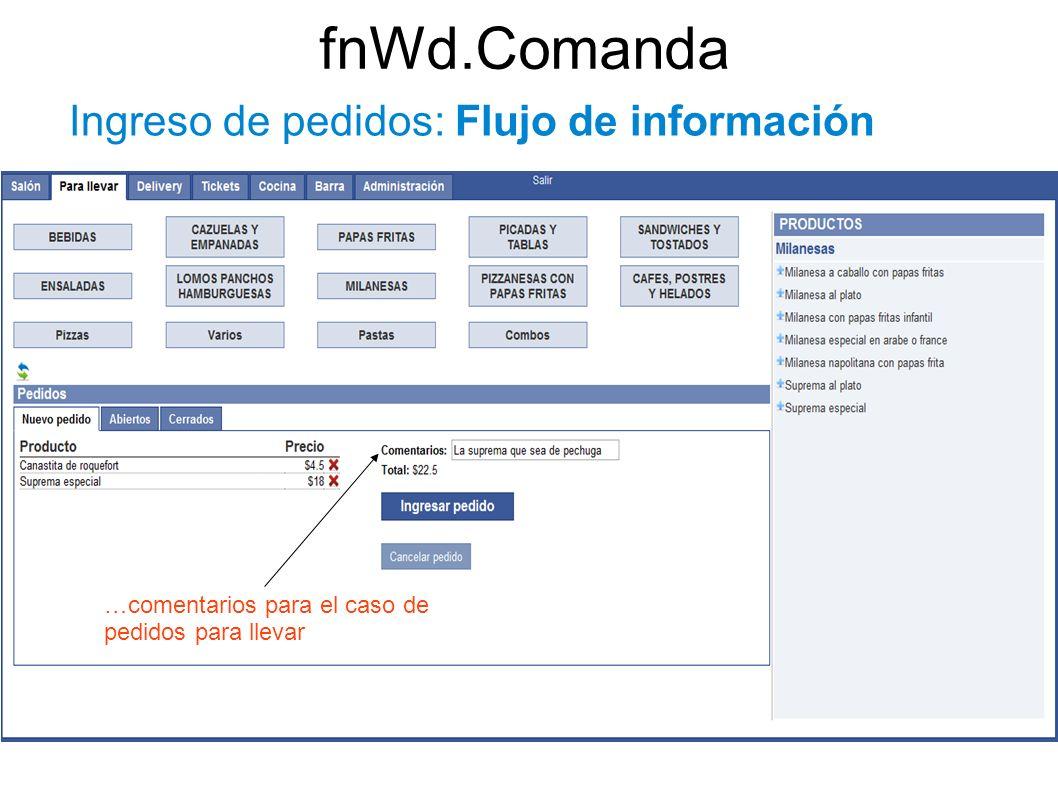 fnWd.Comanda Ingreso de pedidos: Flujo de información …comentarios para el caso de pedidos para llevar