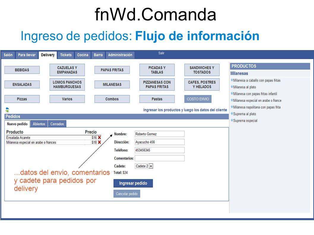 fnWd.Comanda Ingreso de pedidos: Flujo de información...datos del envio, comentarios y cadete para pedidos por delivery