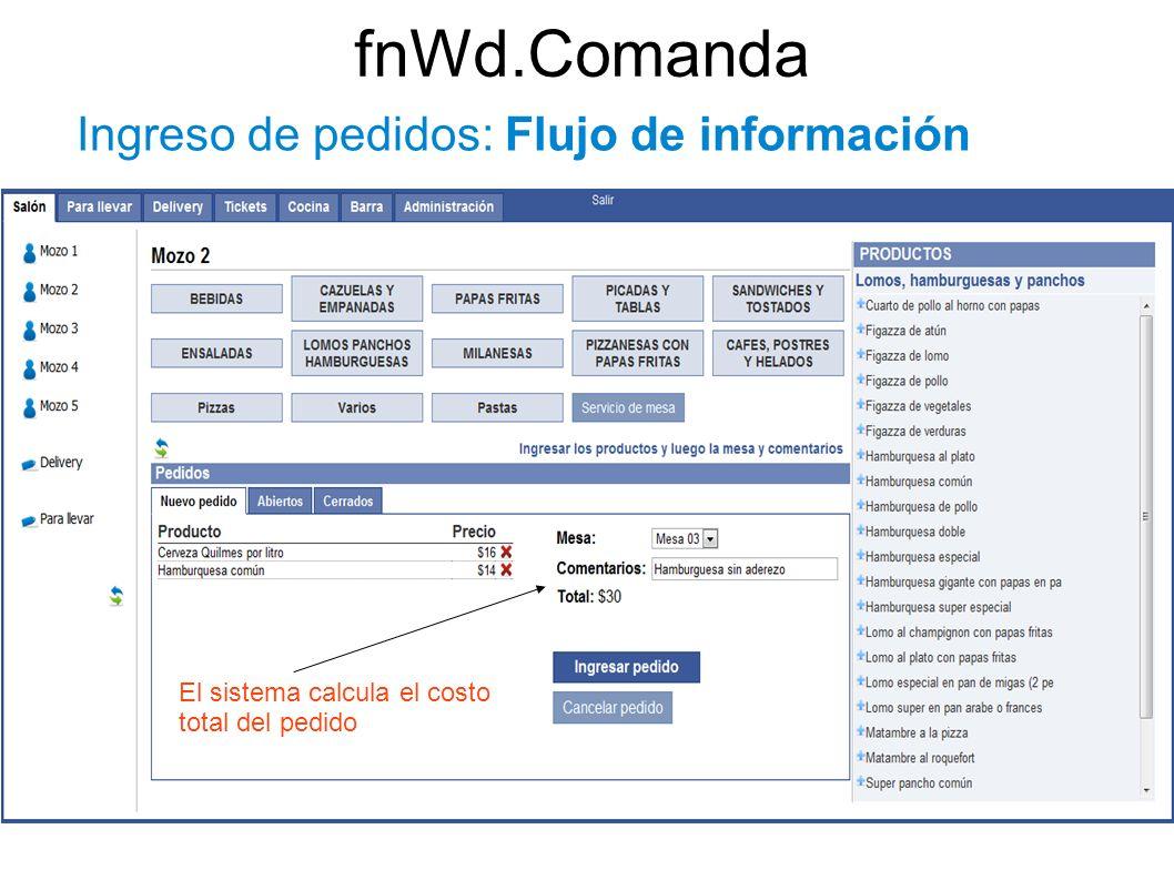 fnWd.Comanda Ingreso de pedidos: Flujo de información El sistema calcula el costo total del pedido