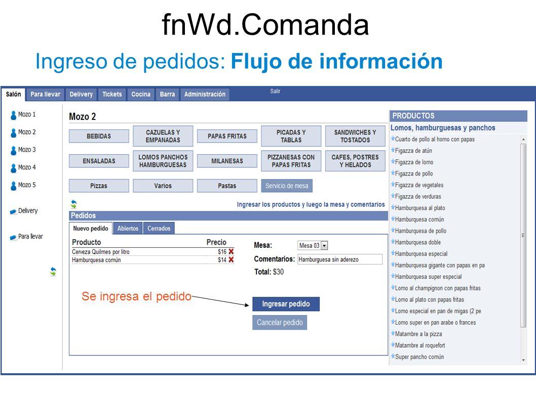 fnWd.Comanda Ingreso de pedidos: Flujo de información Se ingresa el pedido