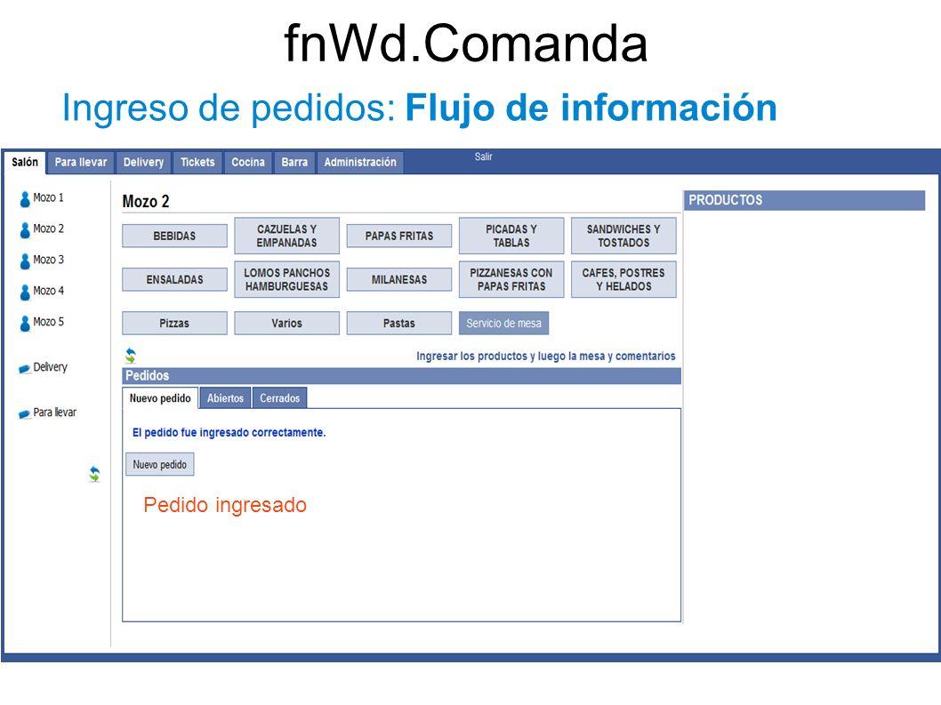 fnWd.Comanda Ingreso de pedidos: Flujo de información Se ingresa el pedido Pedido ingresado