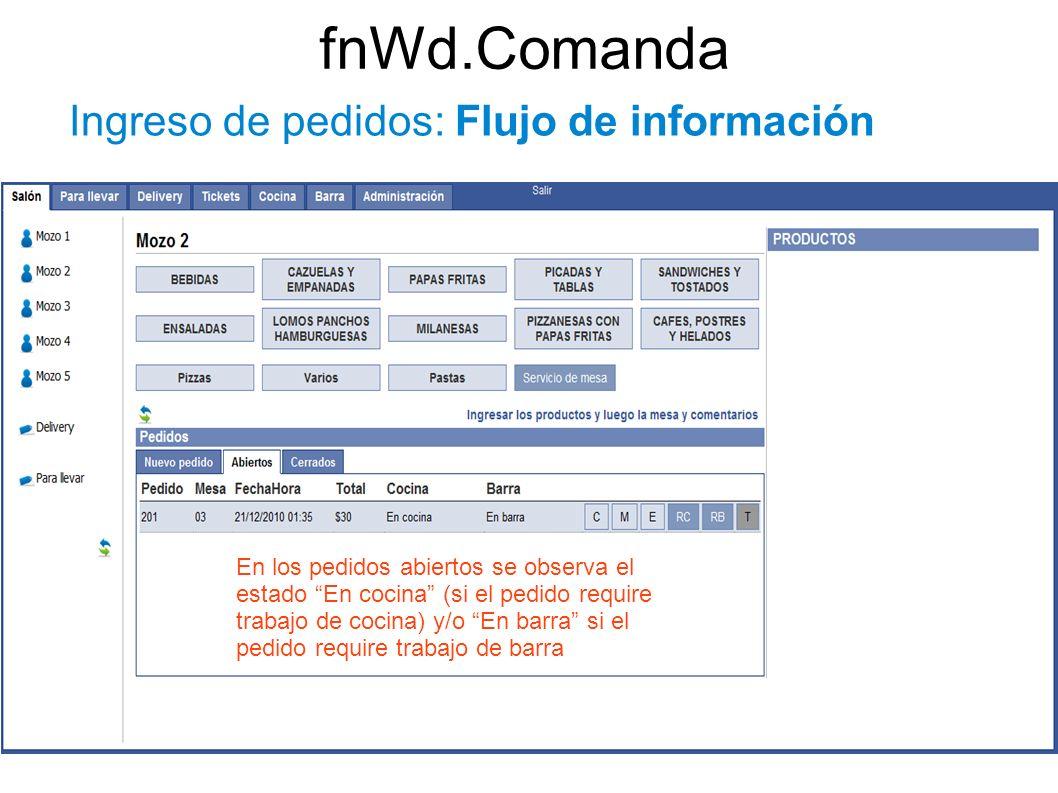 fnWd.Comanda Ingreso de pedidos: Flujo de información En los pedidos abiertos se observa el estado En cocina (si el pedido require trabajo de cocina)