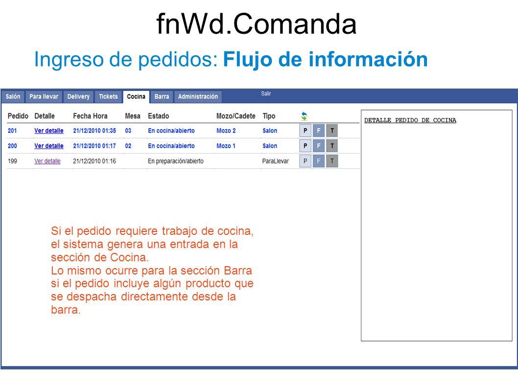 fnWd.Comanda Ingreso de pedidos: Flujo de información Si el pedido requiere trabajo de cocina, el sistema genera una entrada en la sección de Cocina.