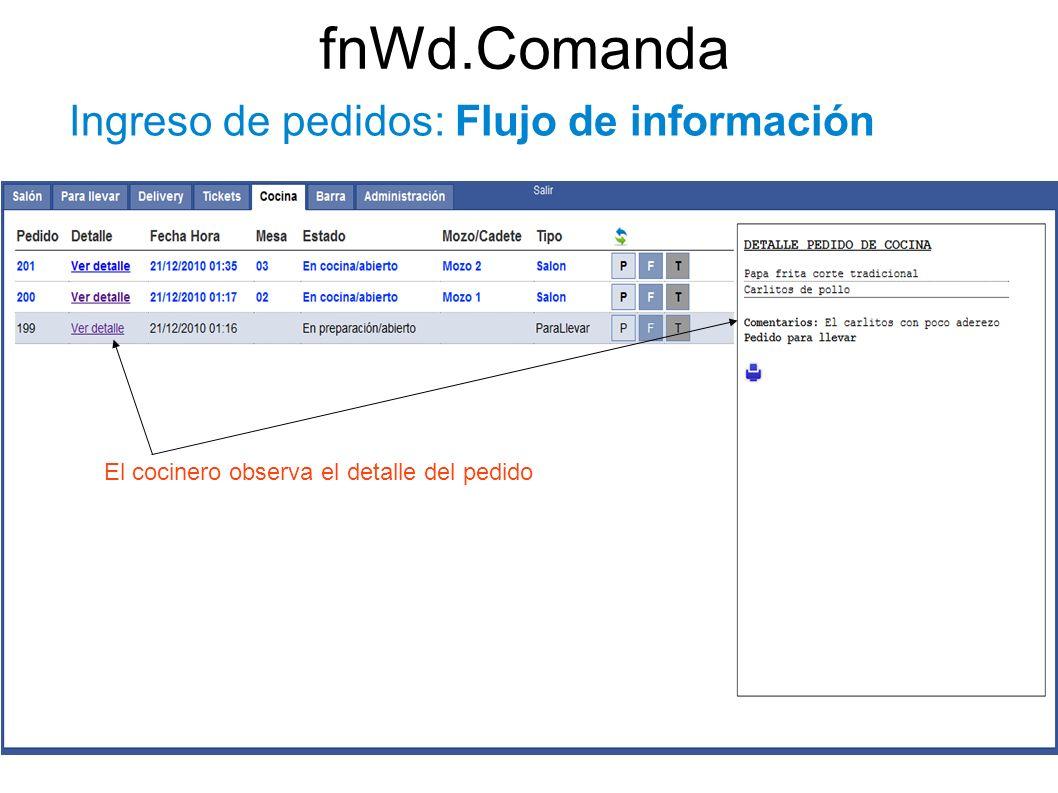 fnWd.Comanda Ingreso de pedidos: Flujo de información El cocinero observa el detalle del pedido