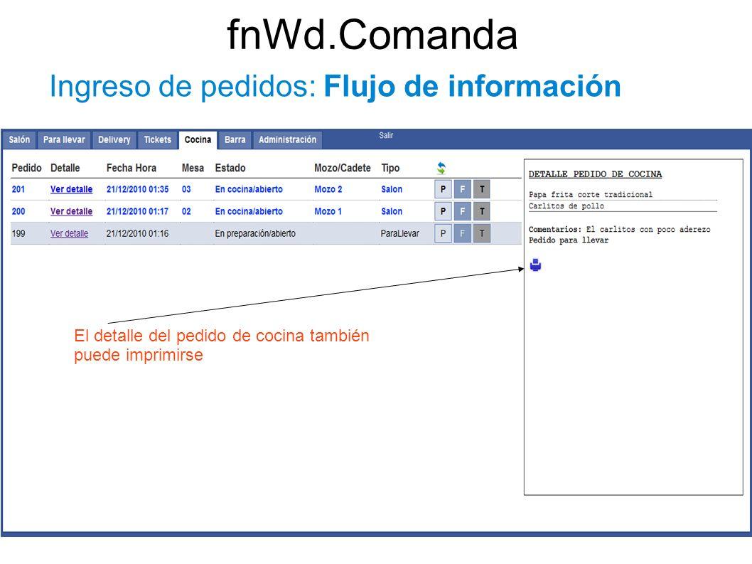 fnWd.Comanda Ingreso de pedidos: Flujo de información El detalle del pedido de cocina también puede imprimirse