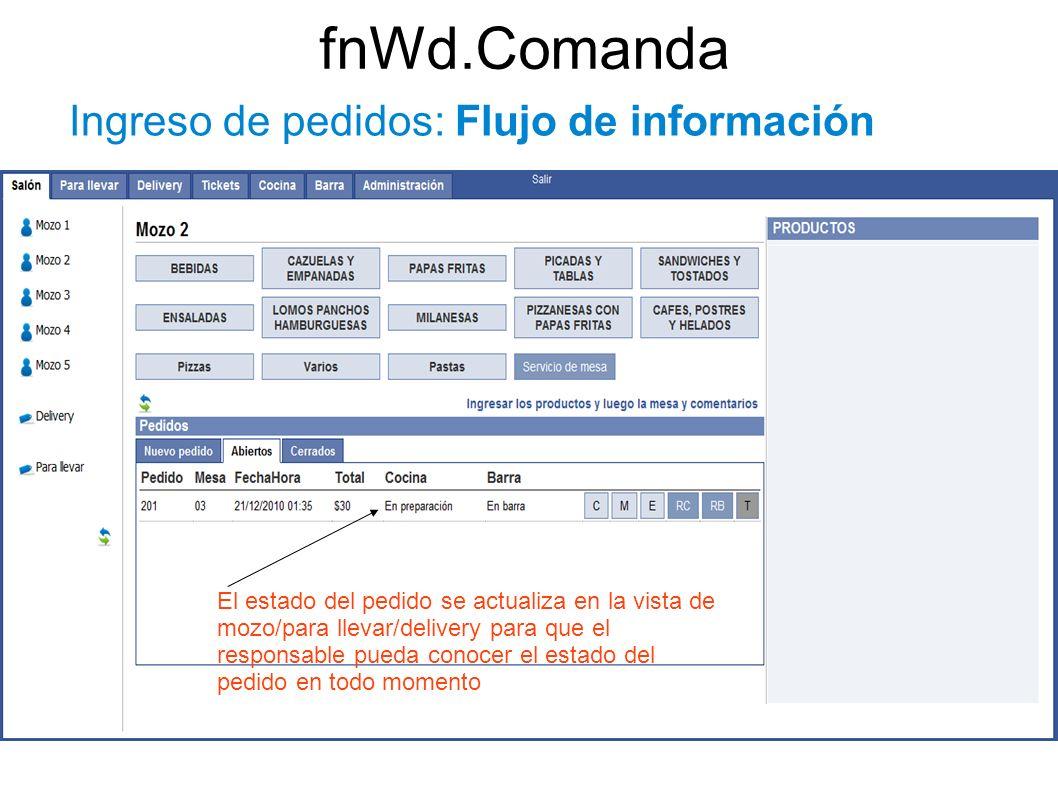 fnWd.Comanda Ingreso de pedidos: Flujo de información El estado del pedido se actualiza en la vista de mozo/para llevar/delivery para que el responsab