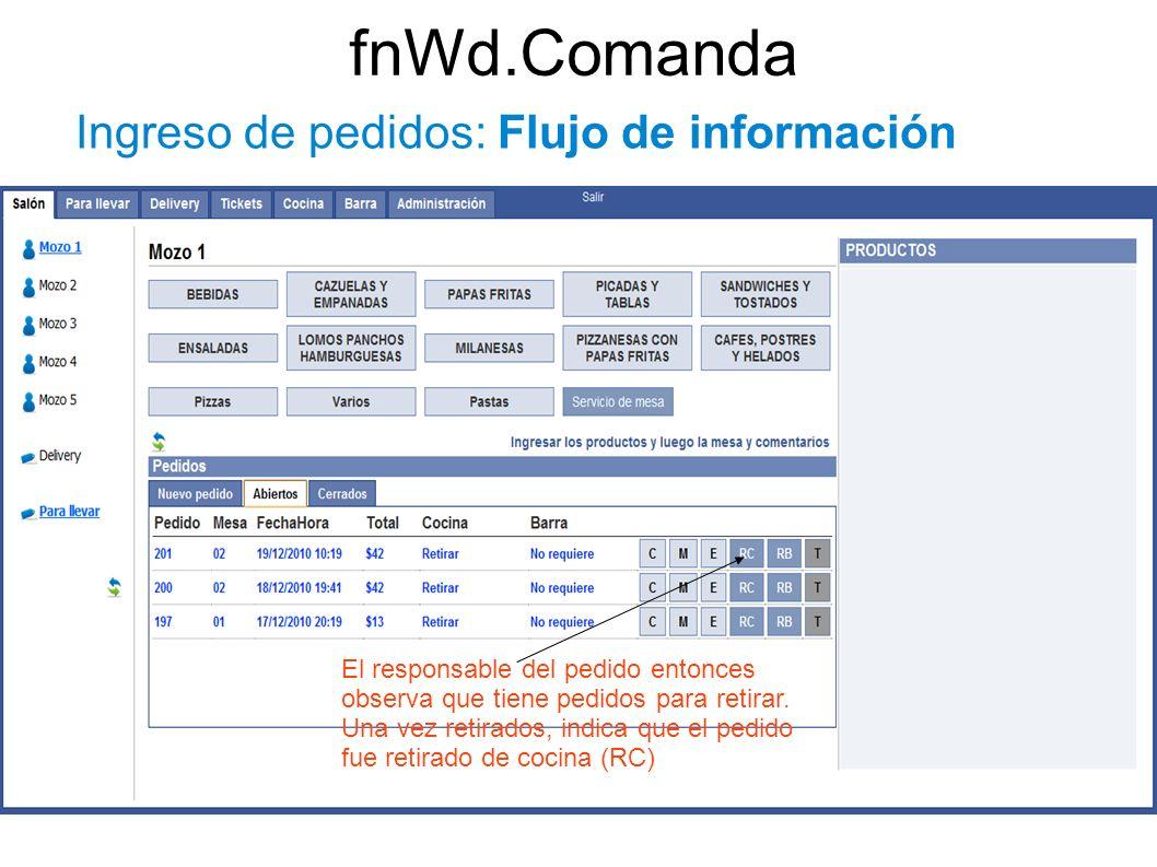 fnWd.Comanda Ingreso de pedidos: Flujo de información El responsable del pedido entonces observa que tiene pedidos para retirar. Una vez retirados, in