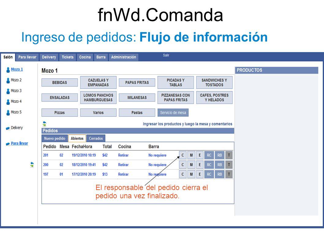 fnWd.Comanda Ingreso de pedidos: Flujo de información El responsable del pedido cierra el pedido una vez finalizado.