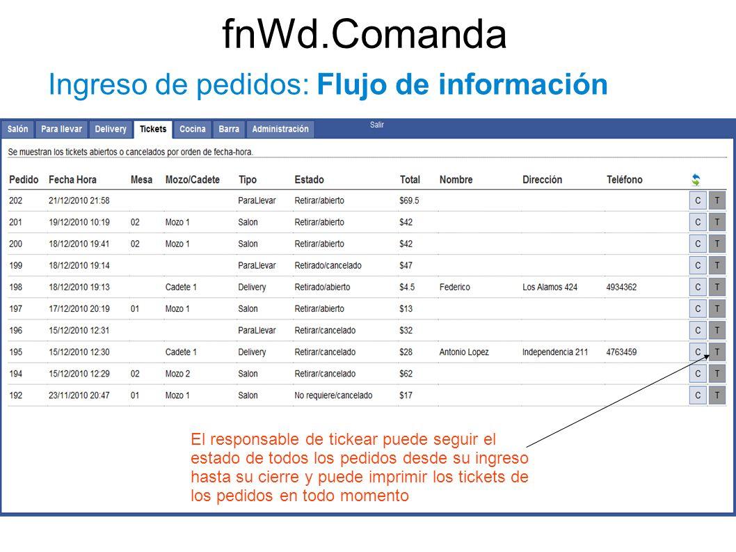 fnWd.Comanda Ingreso de pedidos: Flujo de información El responsable de tickear puede seguir el estado de todos los pedidos desde su ingreso hasta su
