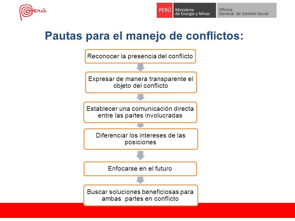 Pautas para el manejo de conflictos: Reconocer la presencia del conflicto Expresar de manera transparente el objeto del conflicto Establecer una comun