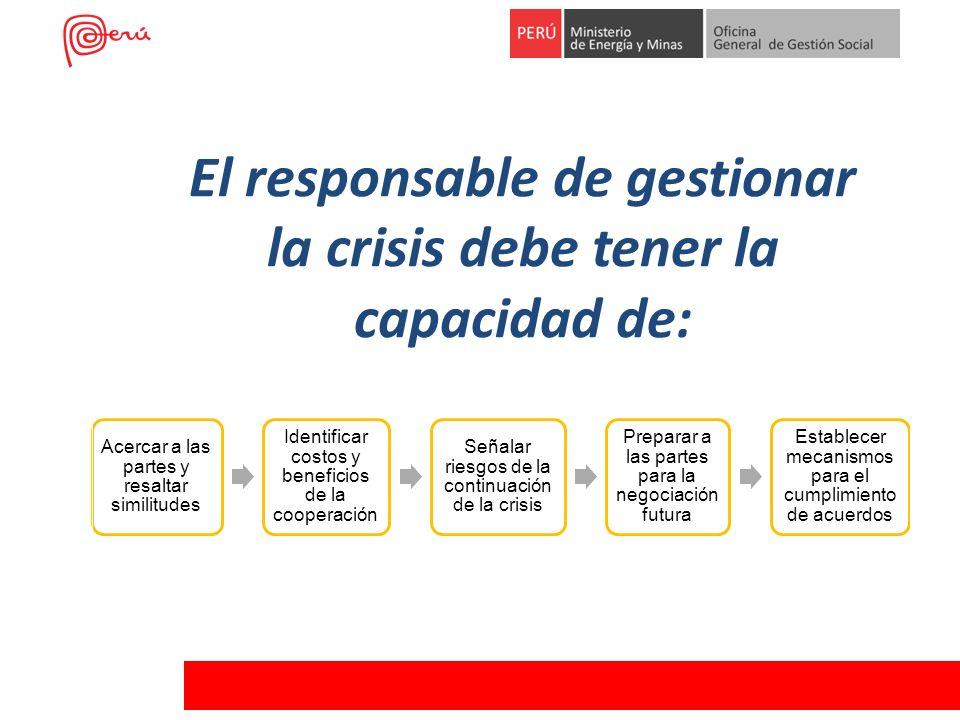 El responsable de gestionar la crisis debe tener la capacidad de: Acercar a las partes y resaltar similitudes Identificar costos y beneficios de la co