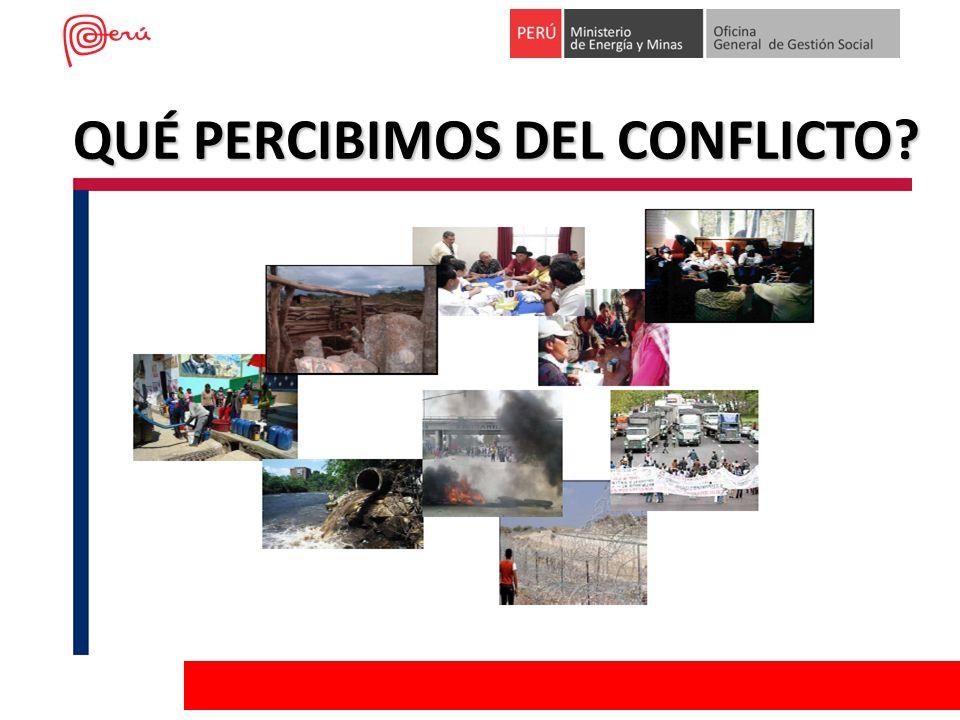 ESTABLECIMIENTOS DE ESPACIOS DE INTERMEDIACIÓN De acuerdo con la COYUNTURA y el CONTEXTO, se establece diferentes tipos de espacios de intermediación: 1.Mesas de desarrollo 1.Mesas de desarrollo (es previa al conflicto).