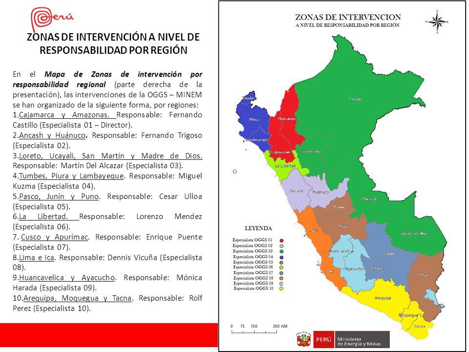 Mapa de Zonas de intervención por responsabilidad regional En el Mapa de Zonas de intervención por responsabilidad regional (parte derecha de la prese