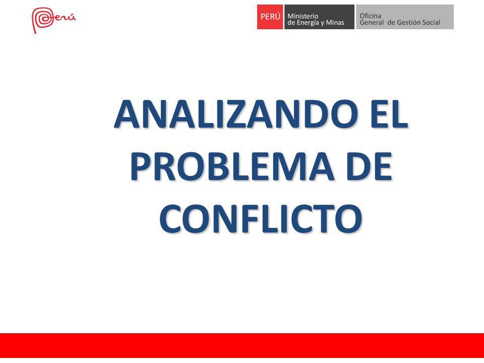 ANALIZANDO EL PROBLEMA DE CONFLICTO