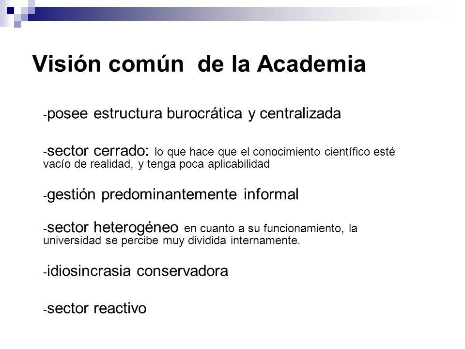 Visión común de la Academia - posee estructura burocrática y centralizada - sector cerrado: lo que hace que el conocimiento científico esté vacío de r