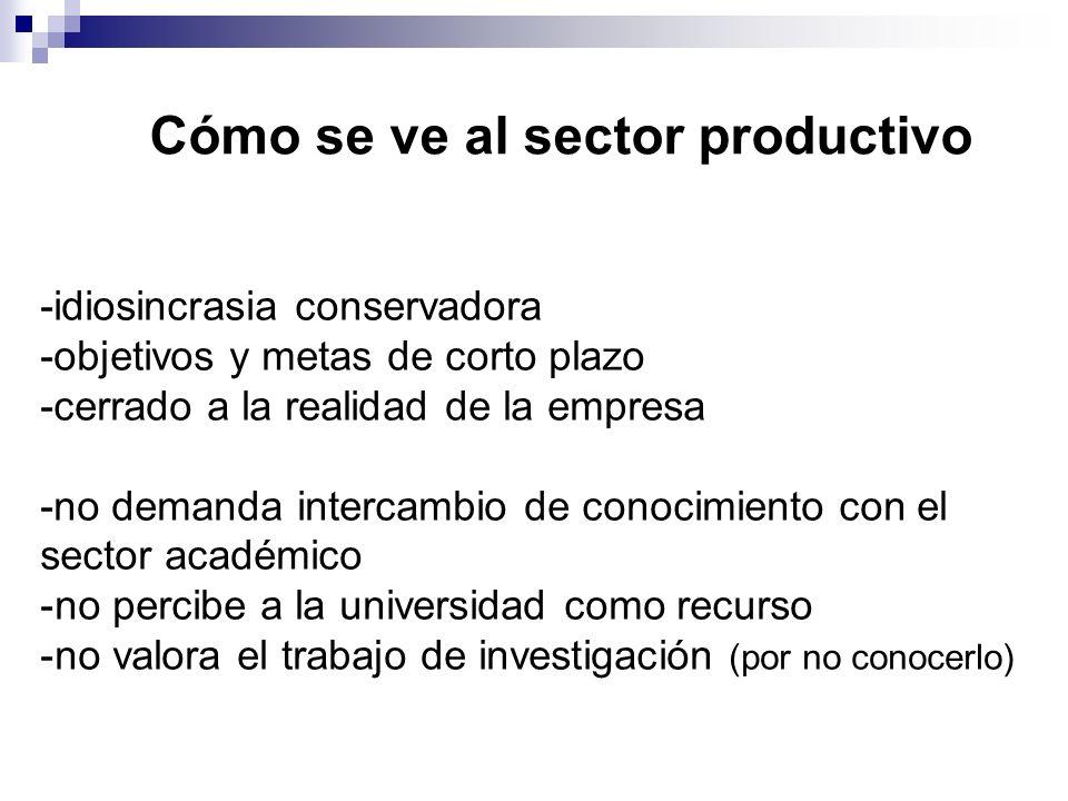 Cómo se ve al sector productivo -idiosincrasia conservadora -objetivos y metas de corto plazo -cerrado a la realidad de la empresa -no demanda interca