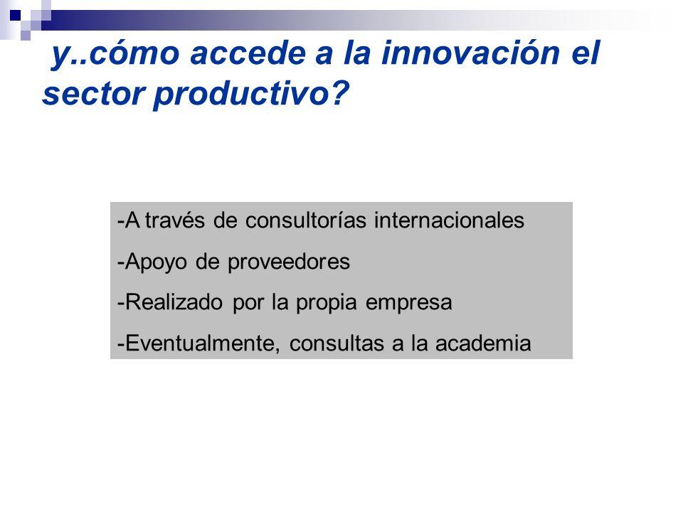 y..cómo accede a la innovación el sector productivo? -A través de consultorías internacionales -Apoyo de proveedores -Realizado por la propia empresa