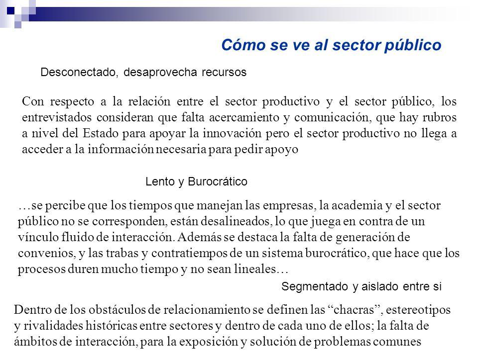 Desconectado, desaprovecha recursos Lento y Burocrático Segmentado y aislado entre si Cómo se ve al sector público …se percibe que los tiempos que man
