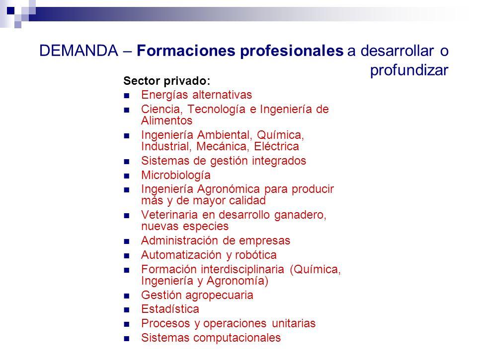 DEMANDA – Formaciones profesionales a desarrollar o profundizar Sector privado: Energías alternativas Ciencia, Tecnología e Ingeniería de Alimentos In