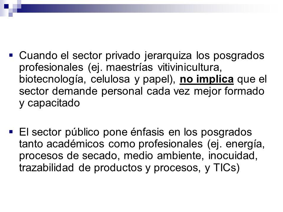 Cuando el sector privado jerarquiza los posgrados profesionales (ej. maestrías vitivinicultura, biotecnología, celulosa y papel), no implica que el se