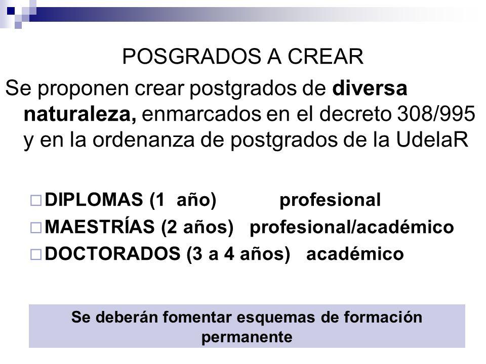 POSGRADOS A CREAR Se proponen crear postgrados de diversa naturaleza, enmarcados en el decreto 308/995 y en la ordenanza de postgrados de la UdelaR DIPLOMAS (1 año) profesional MAESTRÍAS (2 años) profesional/académico DOCTORADOS (3 a 4 años) académico Se deberán fomentar esquemas de formación permanente