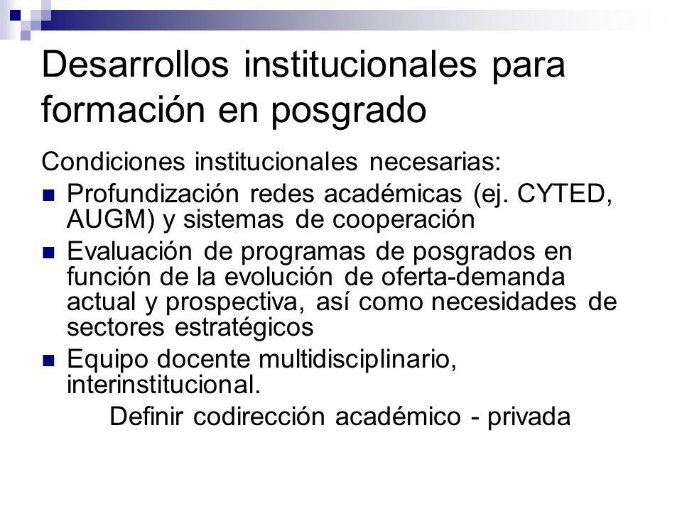 Desarrollos institucionales para formación en posgrado Condiciones institucionales necesarias: Profundización redes académicas (ej. CYTED, AUGM) y sis