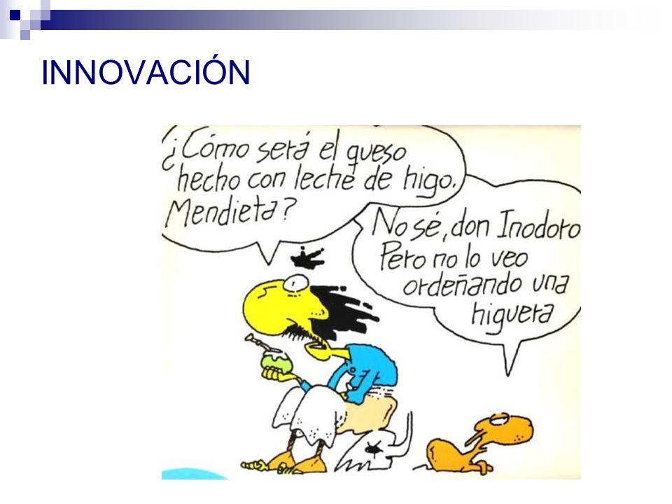 Qué impulsa a hacer innovación? Nuevos conocimientos demanda mercado obsolescencia productividad