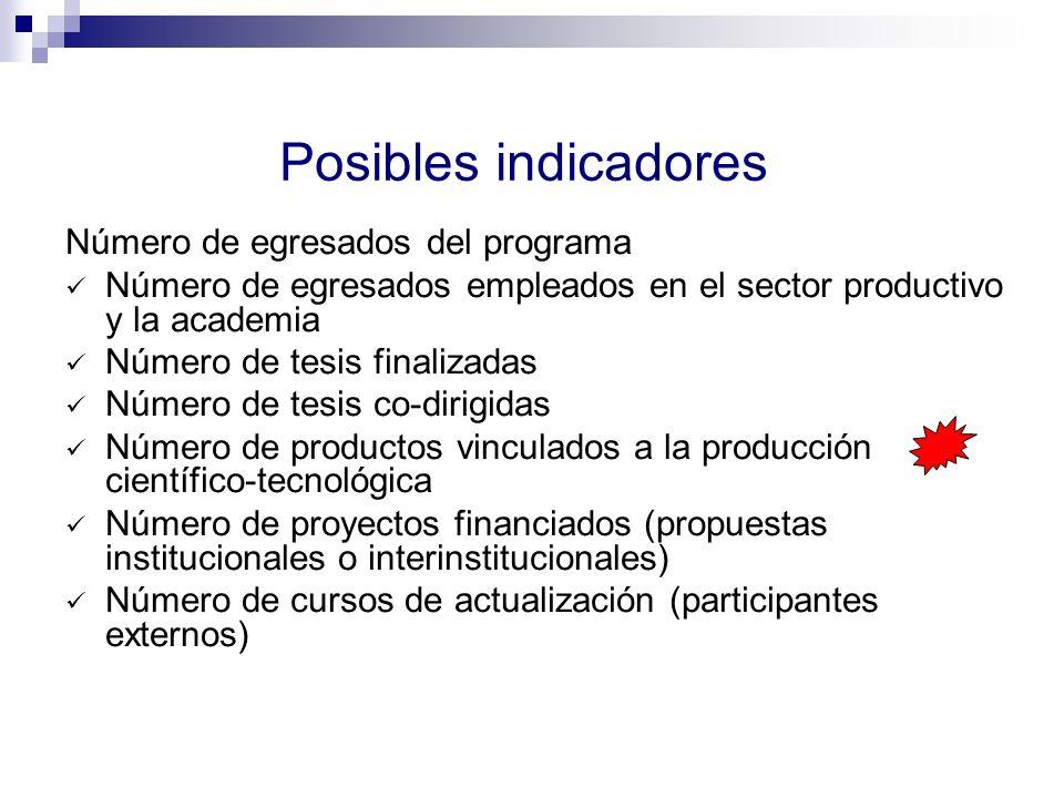 Posibles indicadores Número de egresados del programa Número de egresados empleados en el sector productivo y la academia Número de tesis finalizadas