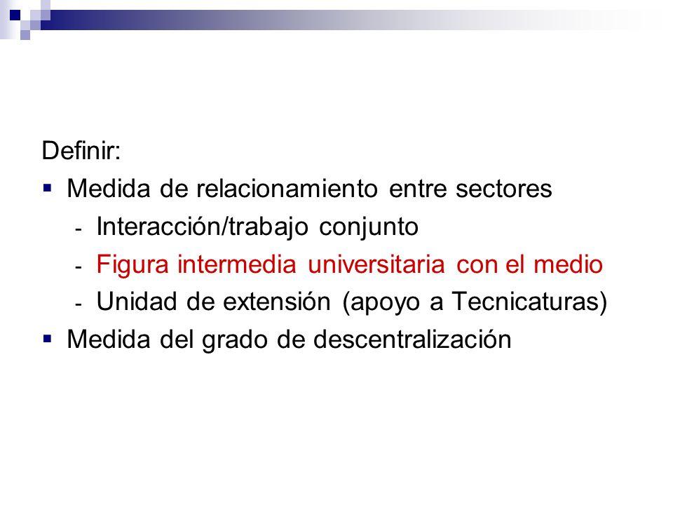 Definir: Medida de relacionamiento entre sectores - Interacción/trabajo conjunto - Figura intermedia universitaria con el medio - Unidad de extensión (apoyo a Tecnicaturas) Medida del grado de descentralización