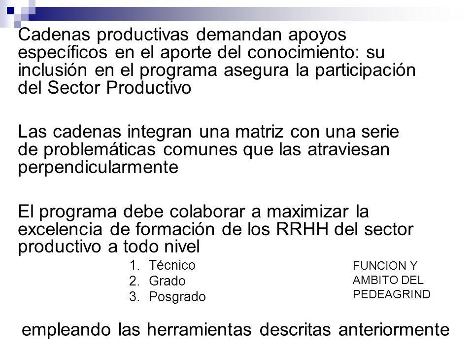 Cadenas productivas demandan apoyos específicos en el aporte del conocimiento: su inclusión en el programa asegura la participación del Sector Product