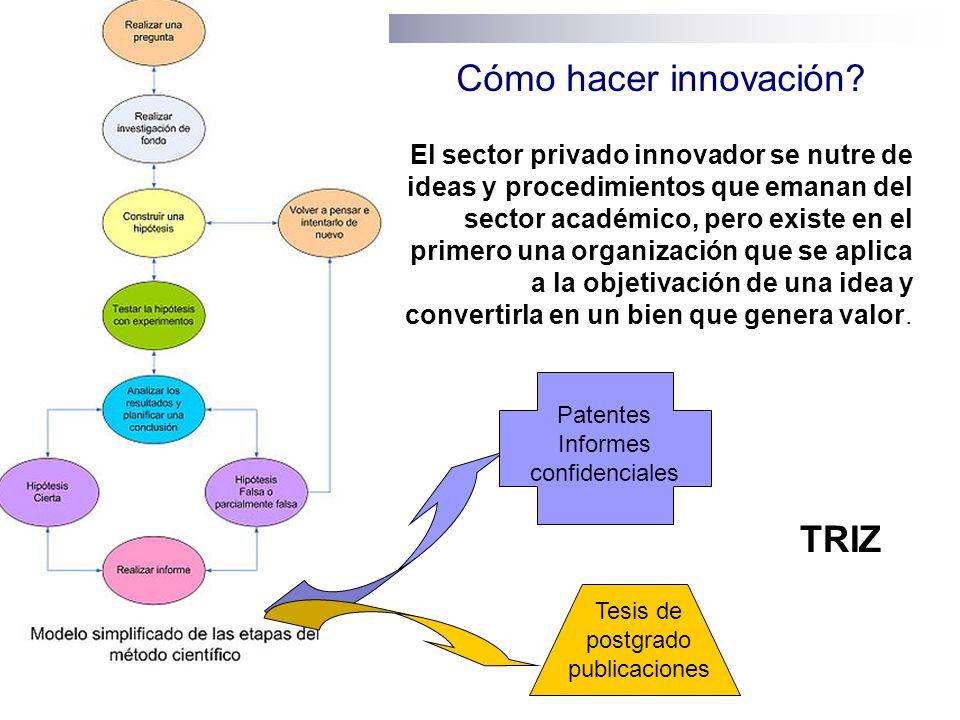 Patentes Informes confidenciales Tesis de postgrado publicaciones El sector privado innovador se nutre de ideas y procedimientos que emanan del sector académico, pero existe en el primero una organización que se aplica a la objetivación de una idea y convertirla en un bien que genera valor.