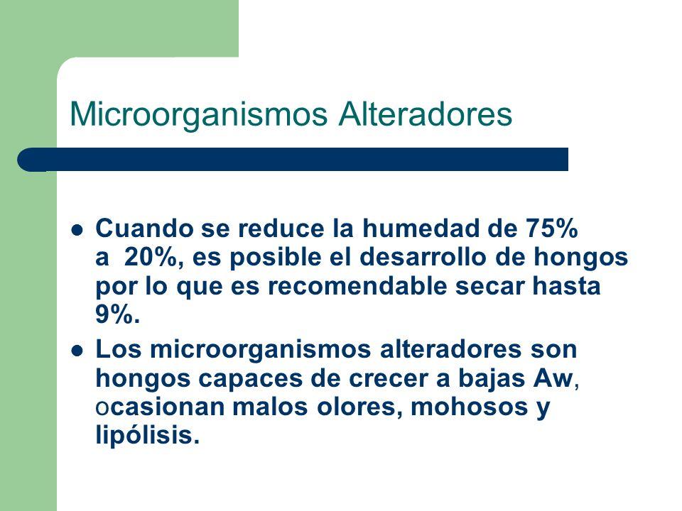 Microorganismos Alteradores Cuando se reduce la humedad de 75% a 20%, es posible el desarrollo de hongos por lo que es recomendable secar hasta 9%. Lo