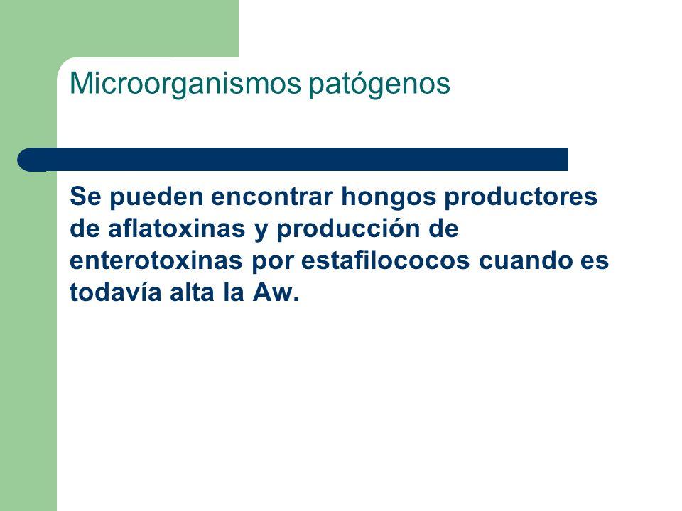 Microorganismos patógenos Se pueden encontrar hongos productores de aflatoxinas y producción de enterotoxinas por estafilococos cuando es todavía alta