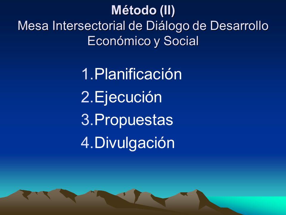 Método (II) Mesa Intersectorial de Diálogo de Desarrollo Económico y Social 1.Planificación 2.Ejecución 3.Propuestas 4.Divulgación