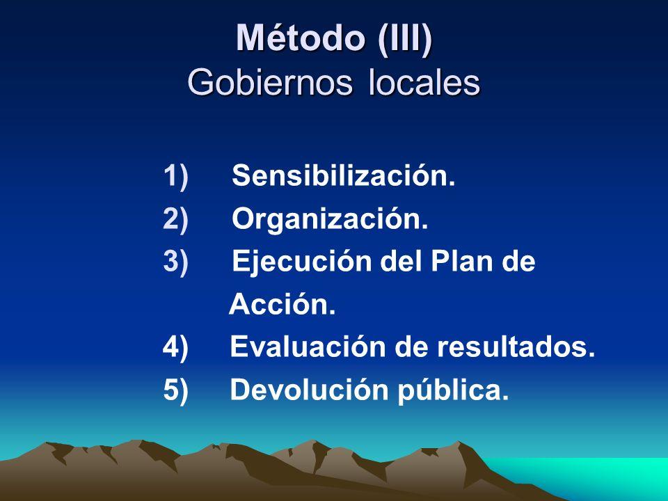 Método (III) Gobiernos locales 1) Sensibilización. 2) Organización. 3) Ejecución del Plan de Acción. 4) Evaluación de resultados. 5) Devolución públic