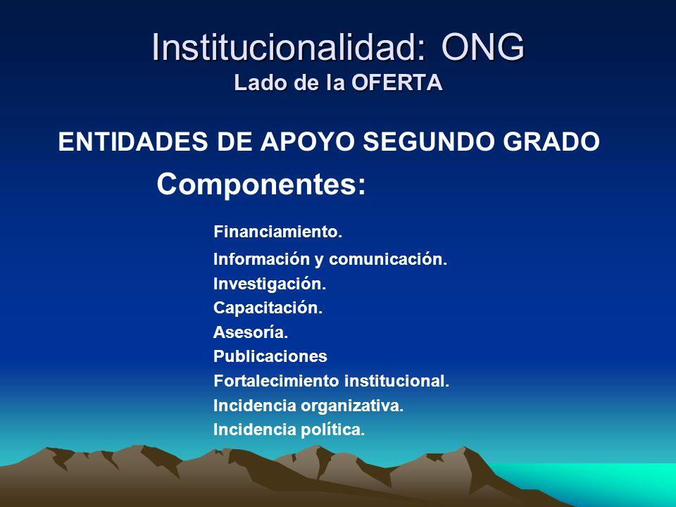Institucionalidad: ONG Lado de la OFERTA ENTIDADES DE APOYO SEGUNDO GRADO Componentes: Financiamiento. Información y comunicación. Investigación. Capa