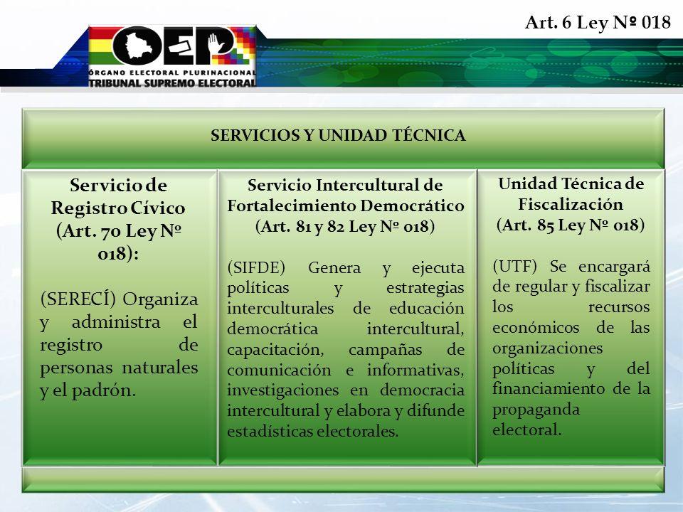 Art. 6 Ley N º 018 SERVICIOS Y UNIDAD TÉCNICA Servicio de Registro Cívico (Art. 70 Ley Nº 018): (SERECÍ) Organiza y administra el registro de personas