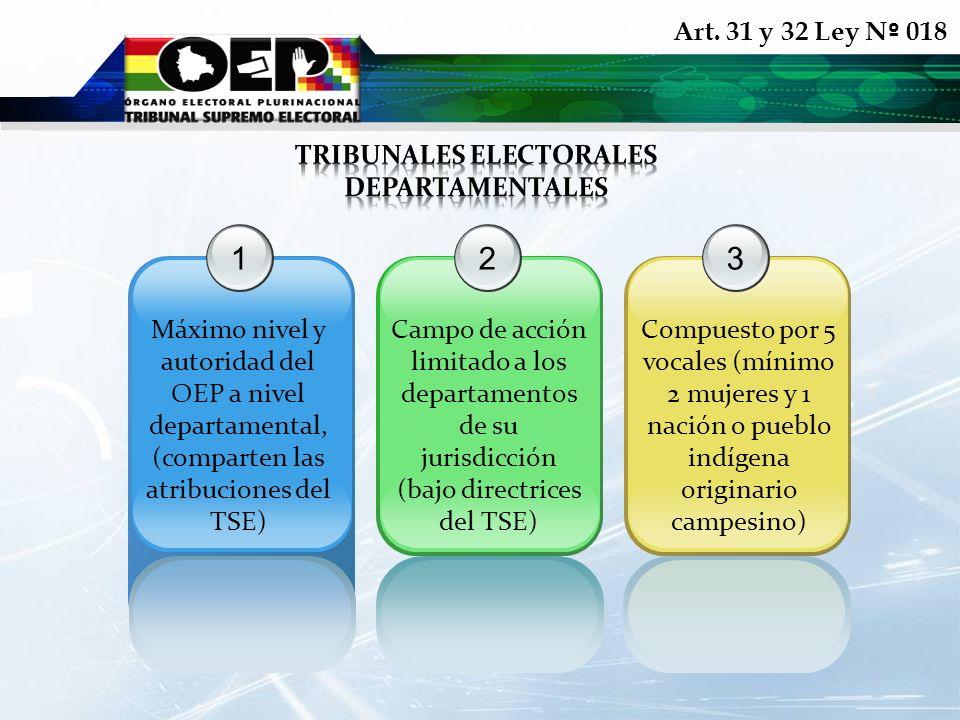 Art. 31 y 32 Ley N º 018 123 Máximo nivel y autoridad del OEP a nivel departamental, (comparten las atribuciones del TSE) Campo de acción limitado a l
