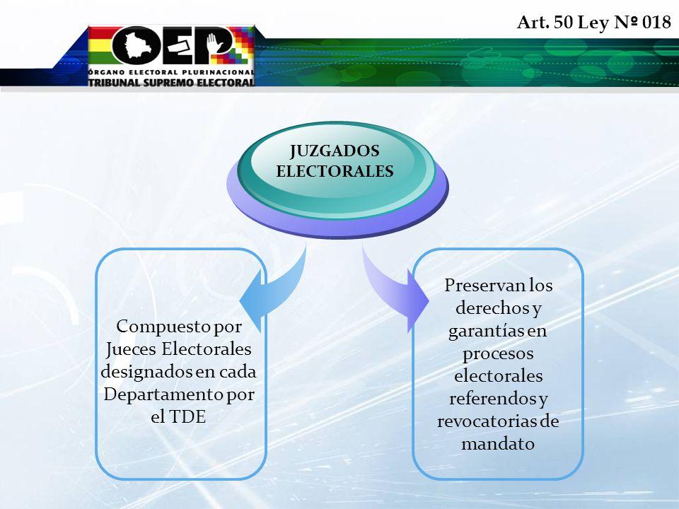 Art. 50 Ley N º 018 JUZGADOS ELECTORALES Preservan los derechos y garantías en procesos electorales referendos y revocatorias de mandato Compuesto por