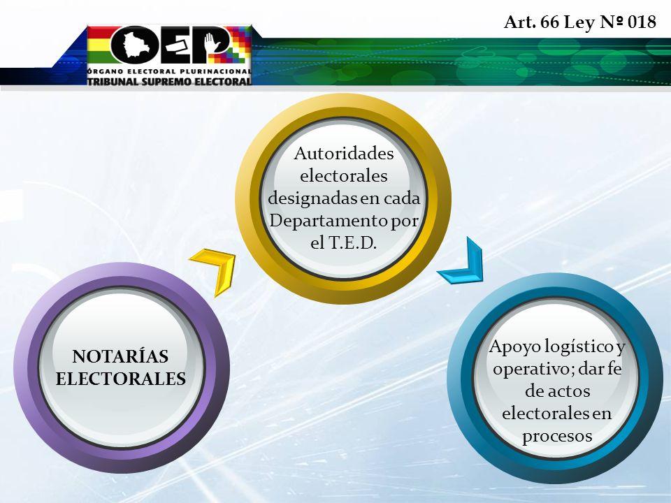Art. 66 Ley N º 018 Autoridades electorales designadas en cada Departamento por el T.E.D. Apoyo logístico y operativo; dar fe de actos electorales en