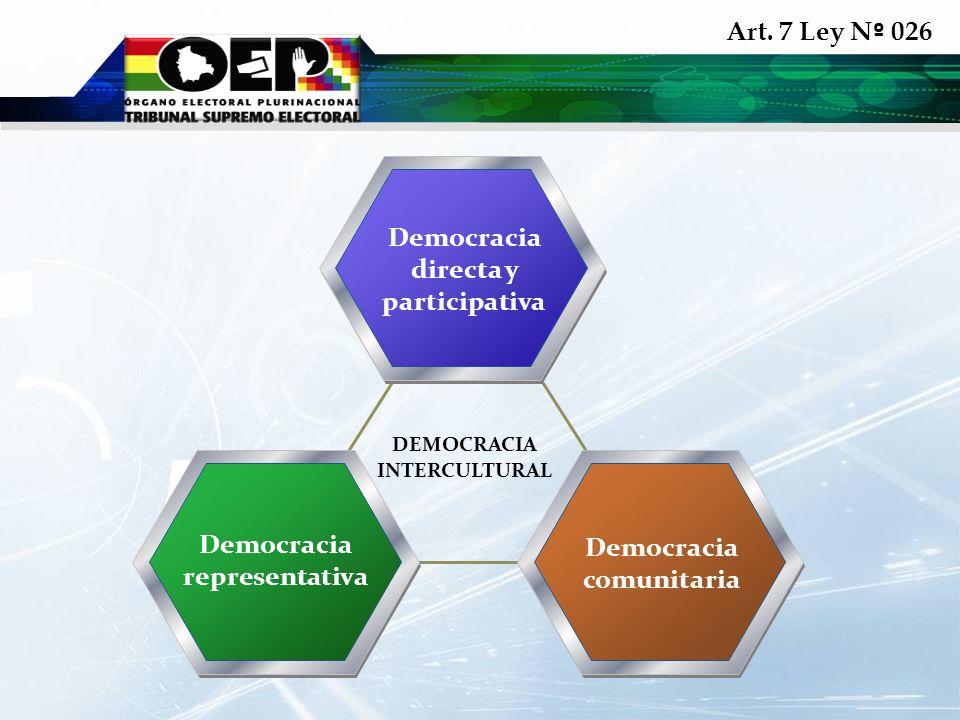 Art. 7 Ley N º 026 DEMOCRACIA INTERCULTURAL Democracia directa y participativa Democracia representativa Democracia comunitaria