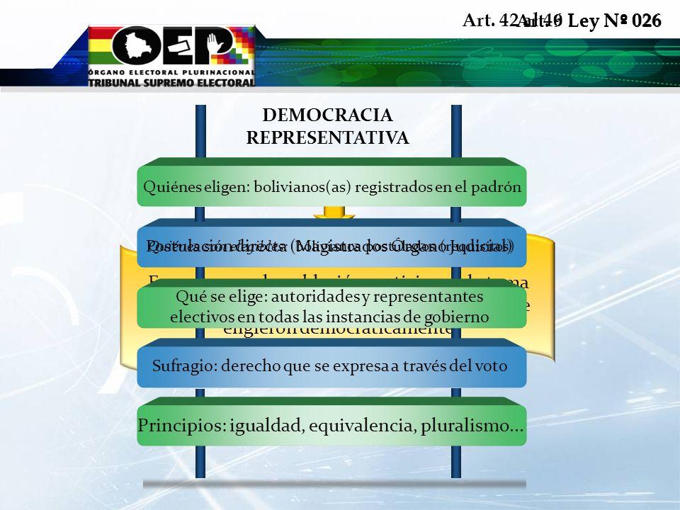 Art. 9 Ley N º 026 Forma en que la población participa en la toma de decisiones a través de los representantes que eligieron democráticamente DEMOCRAC