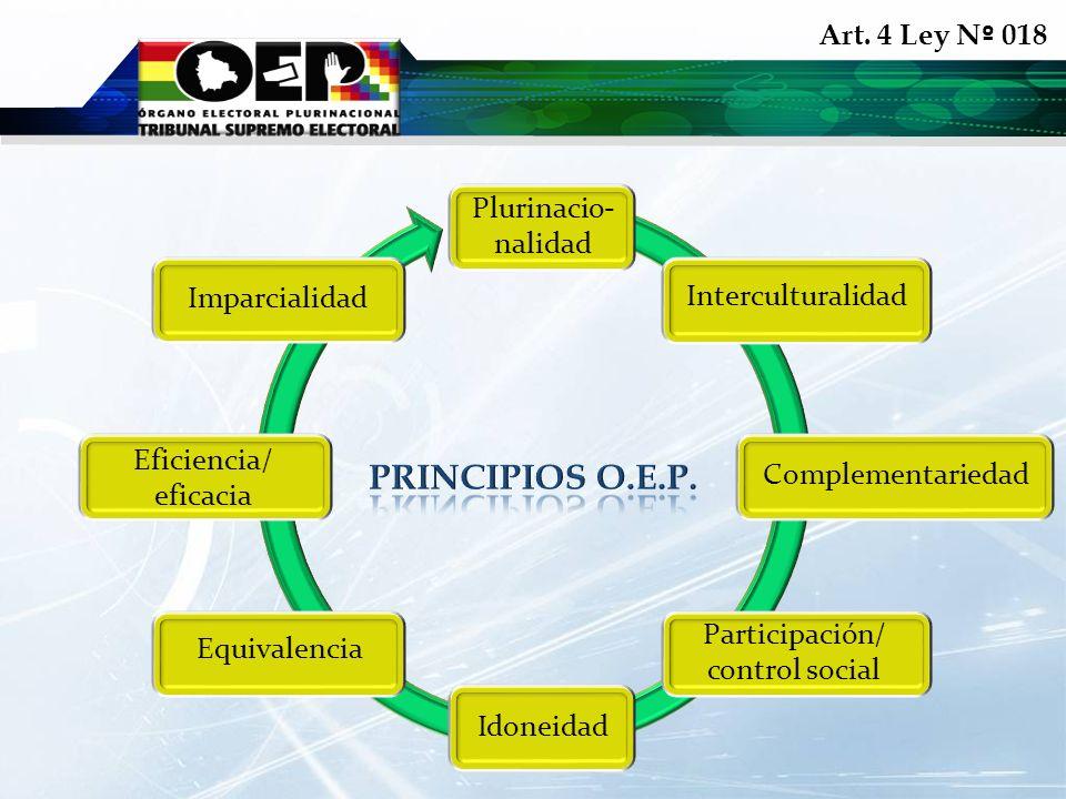 Plurinacio- nalidad Complementariedad Idoneidad Participación/ control social Eficiencia/ eficacia Art. 4 Ley N º 018 Imparcialidad Equivalencia Inter