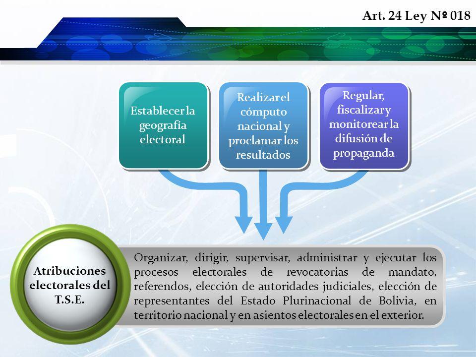 Art. 24 Ley N º 018 Organizar, dirigir, supervisar, administrar y ejecutar los procesos electorales de revocatorias de mandato, referendos, elección d