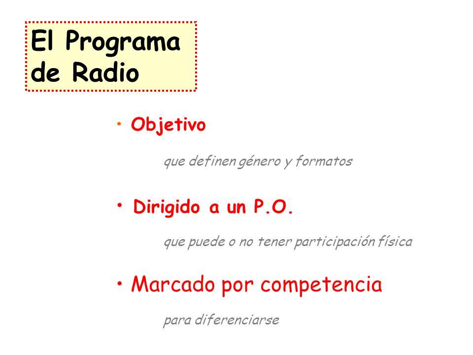 El Programa de Radio Objetivo que definen género y formatos Dirigido a un P.O. que puede o no tener participación física Marcado por competencia para