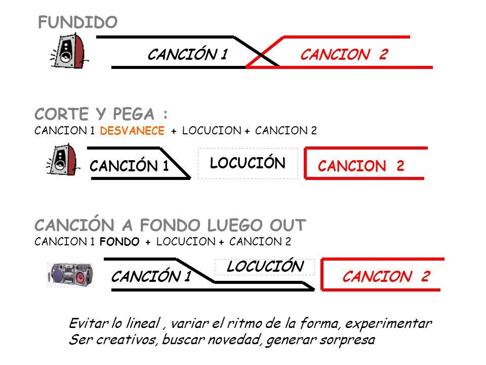 CANCIÓN 1CANCION 2 FUNDIDO LOCUCIÓN CANCIÓN 1CANCION 2 CORTE Y PEGA : CANCION 1 DESVANECE + LOCUCION + CANCION 2 LOCUCIÓN CANCIÓN 1CANCION 2 CANCIÓN A