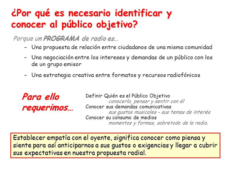 n PROGRAMA de radio es… Porque un PROGRAMA de radio es… –Una propuesta de relación entre ciudadanos de una misma comunidad –Una negociación entre los