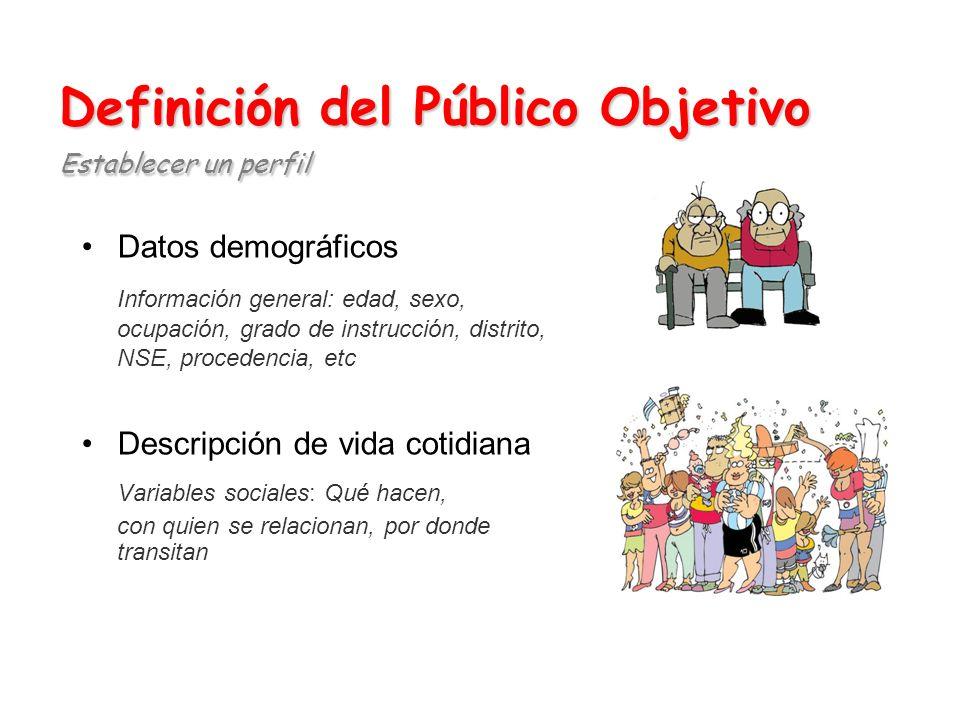 Definición del Público Objetivo Establecer un perfil Datos demográficos Información general: edad, sexo, ocupación, grado de instrucción, distrito, NS