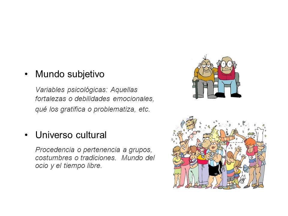 Mundo subjetivo Variables psicológicas: Aquellas fortalezas o debilidades emocionales, qué los gratifica o problematiza, etc. Universo cultural Proced