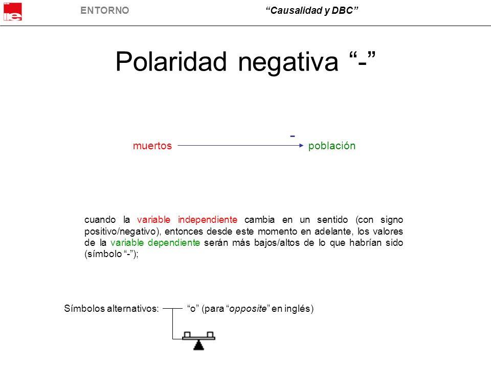 ENTORNOCausalidad y DBC Polaridad negativa - muertospoblación - cuando la variable independiente cambia en un sentido (con signo positivo/negativo), e